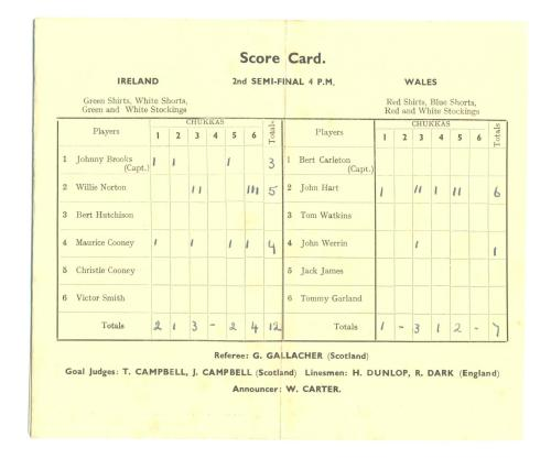 1st Semi Final, Ireland V Wales (SCORE CARD)